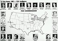 CommissionChart1963.jpg